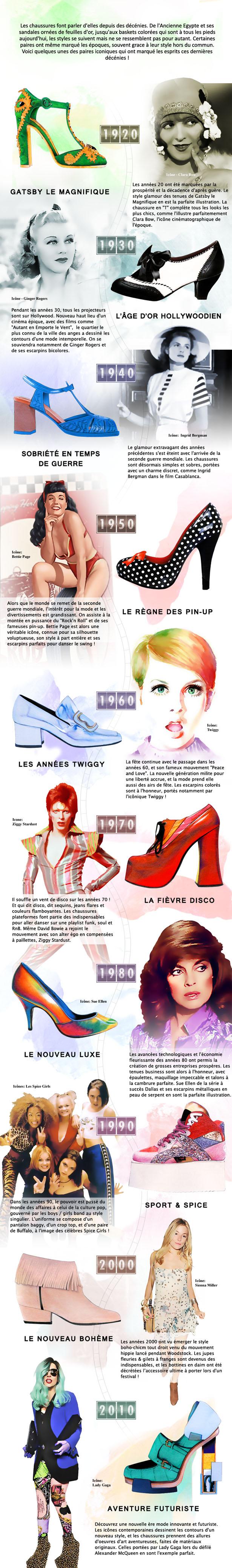 une histoire de chaussures