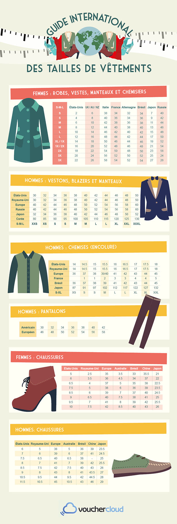 guide-international-tailles-vetements